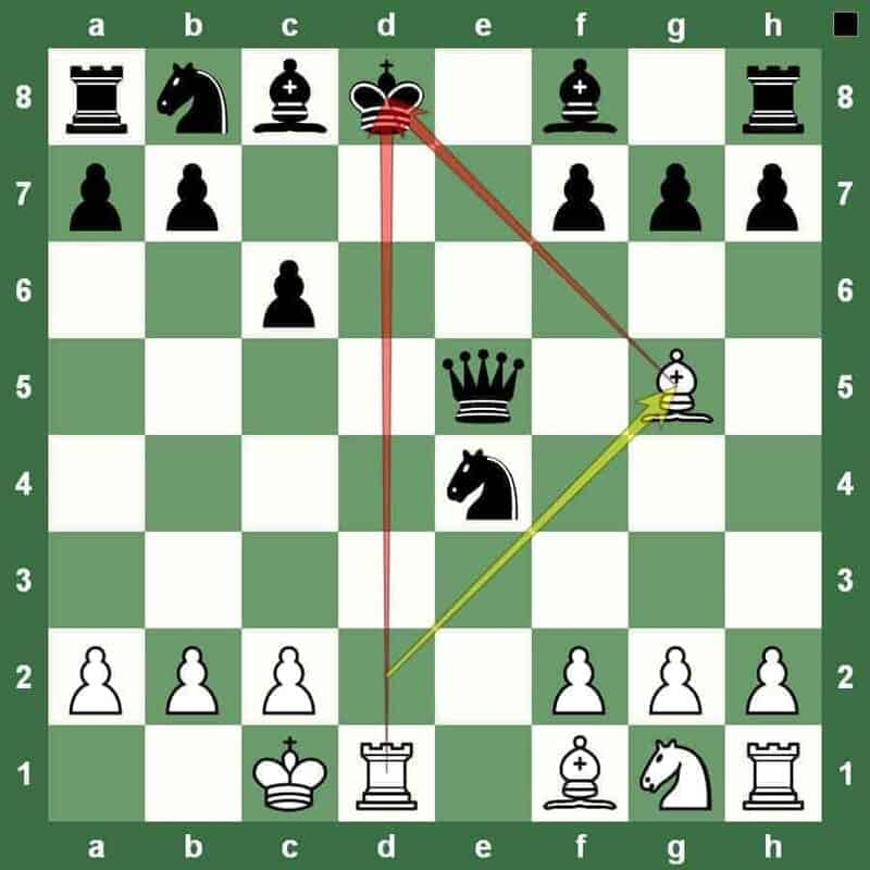chess tactic double check