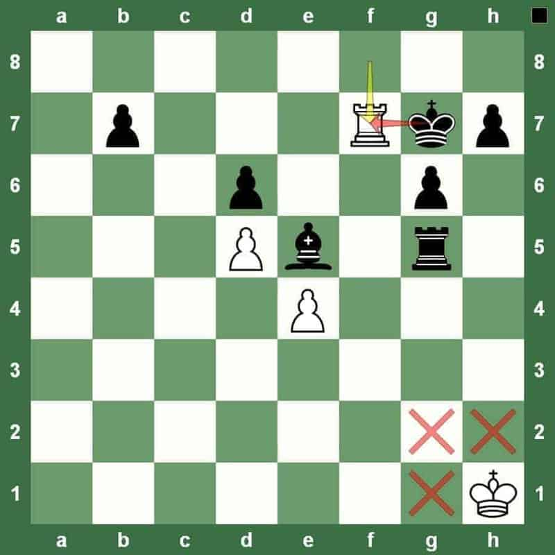 chess tactic stalemate
