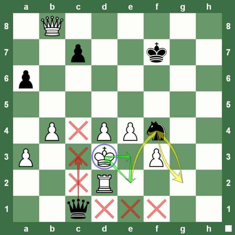 chess tactic perpetual check