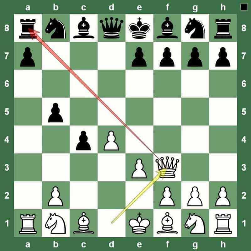 chess tactic unprotected chess piece