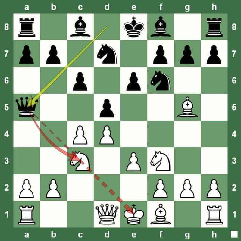 chess tactic absolute pin