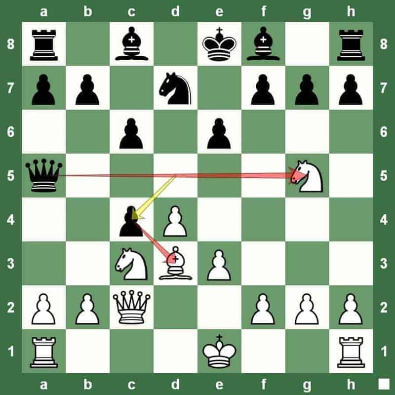 chess tactic discovered attack