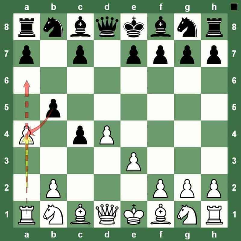 chess tactic interference