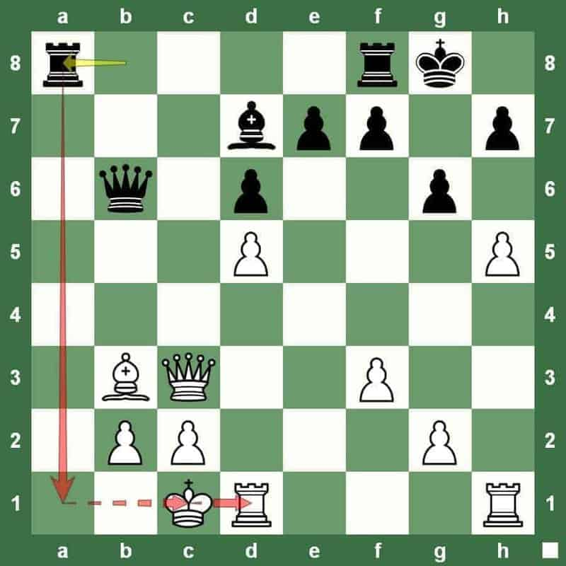 chess tactic skewer