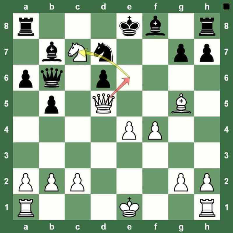 chess tactic clearance