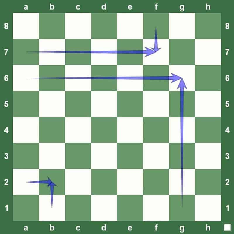 chess notations