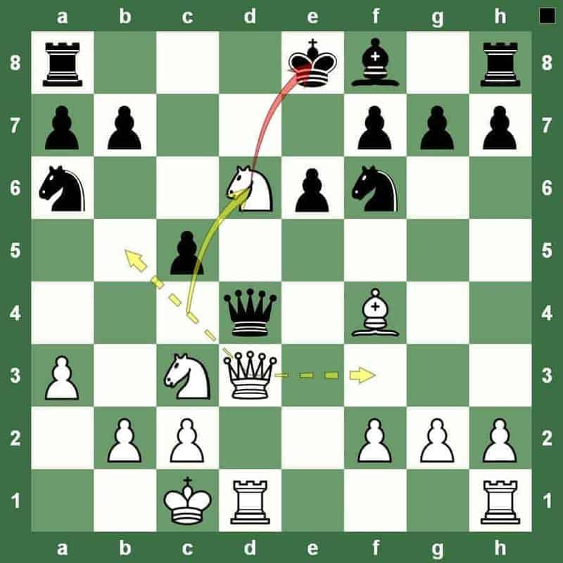 chess trap and lessons
