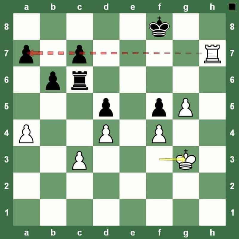 chess lesson and tactic