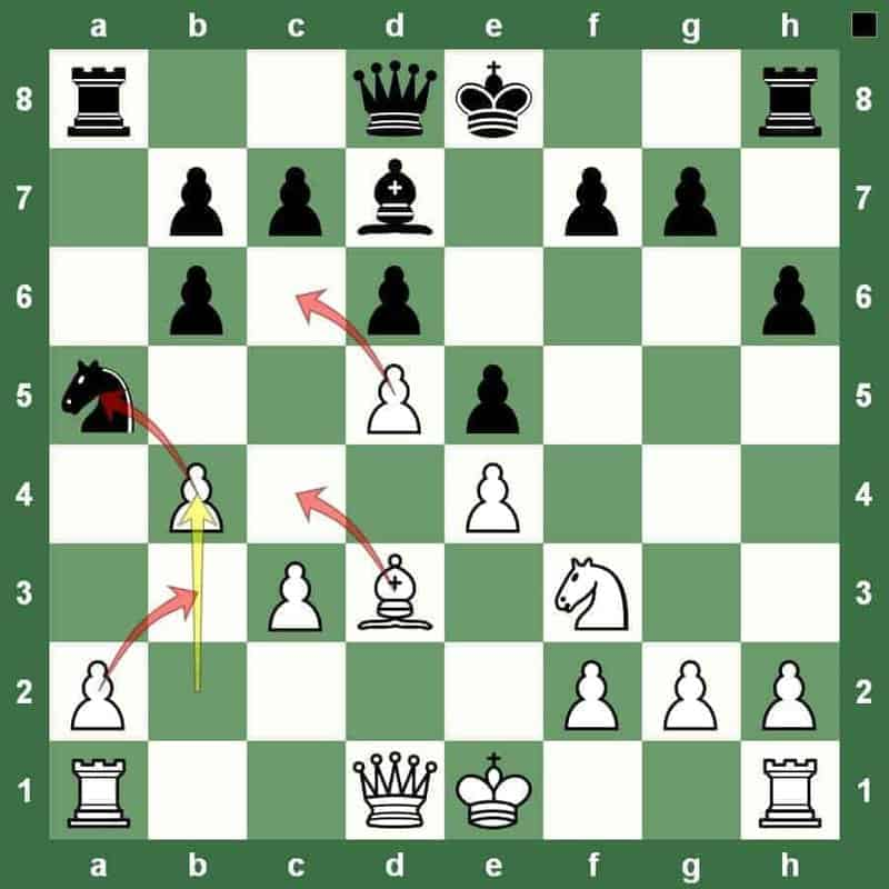 chess tactic trapping chess pieces