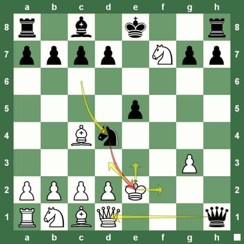 chess tactic deflection