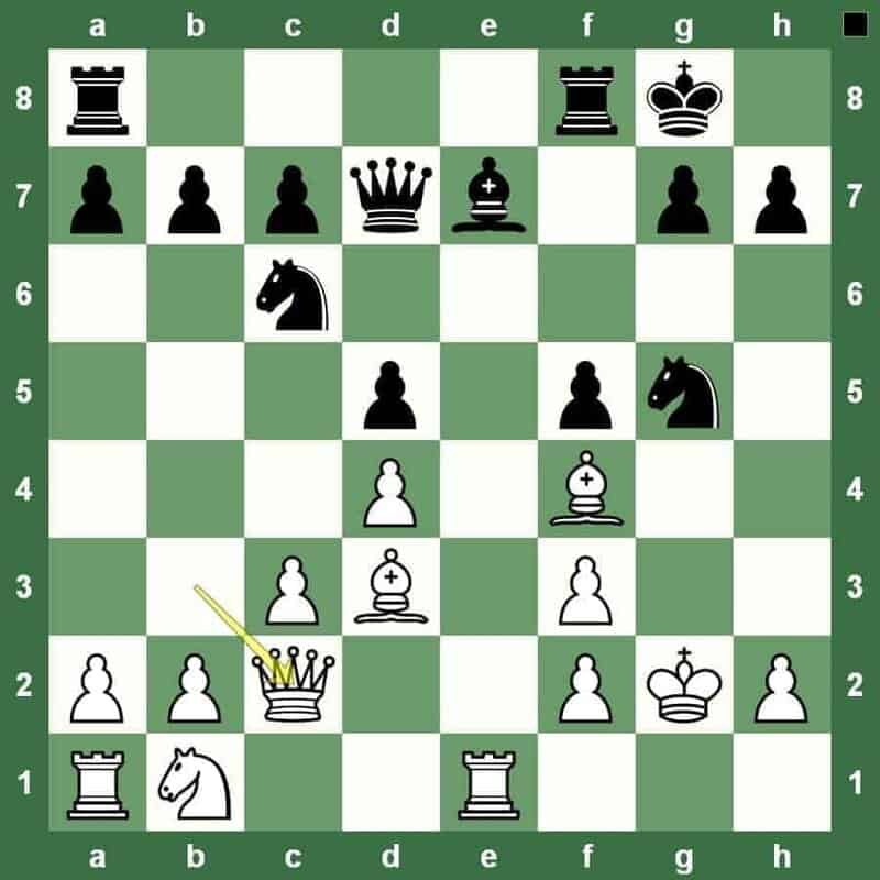 lasker loses in chess game