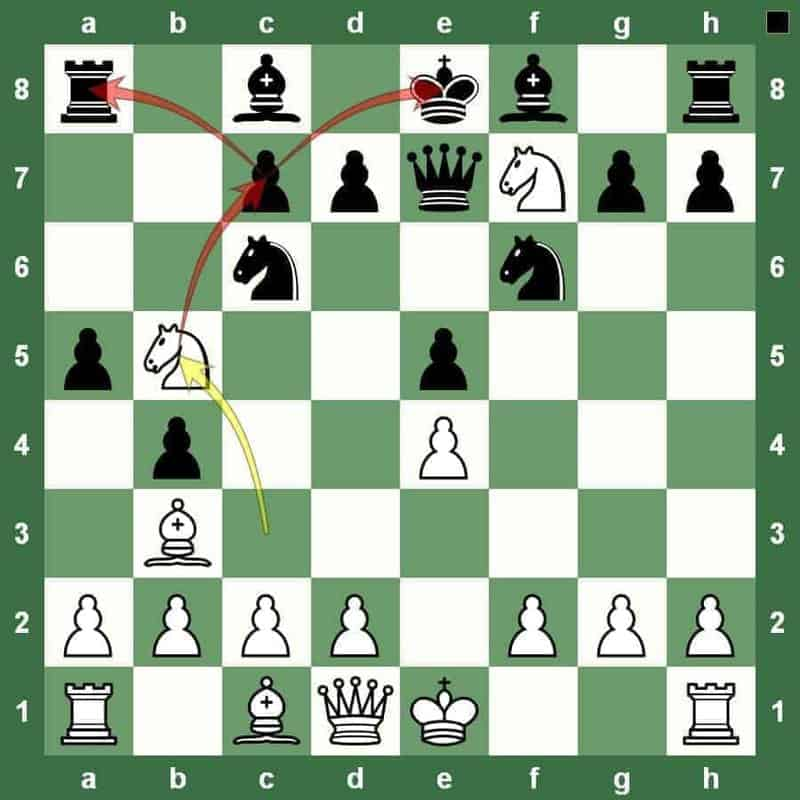 chess fork tactic